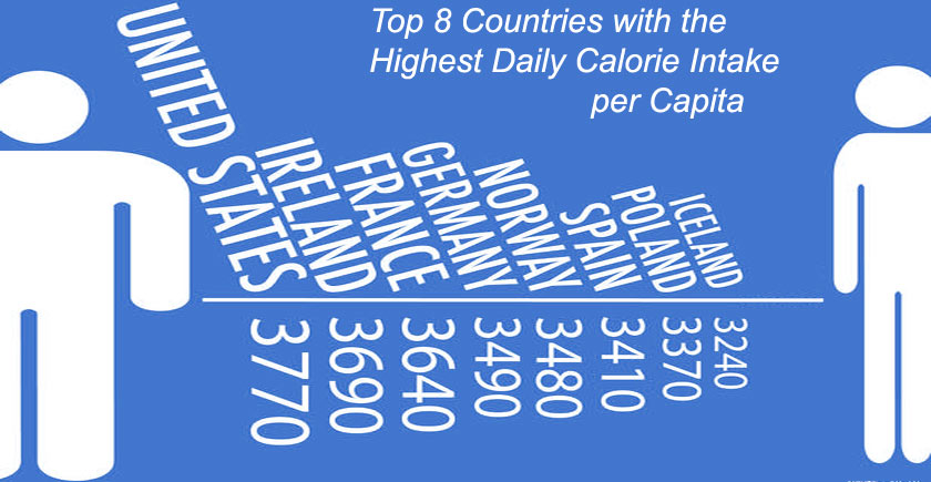 Top 8 Countries with the Highest Daily Calorie Intake
