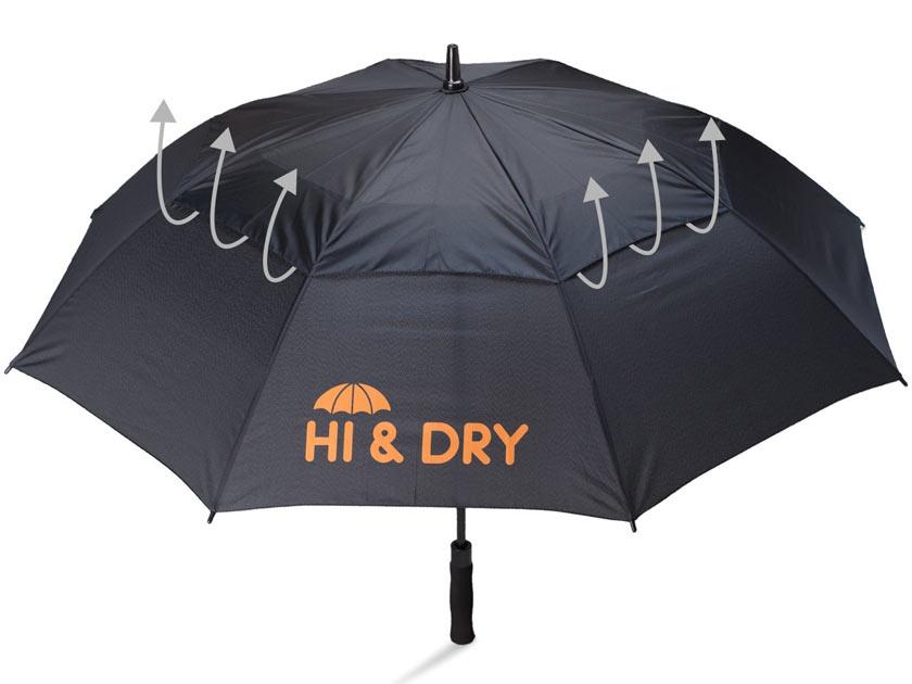 Hi Dry Windproof Umbrella