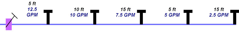 Pressure Calculation