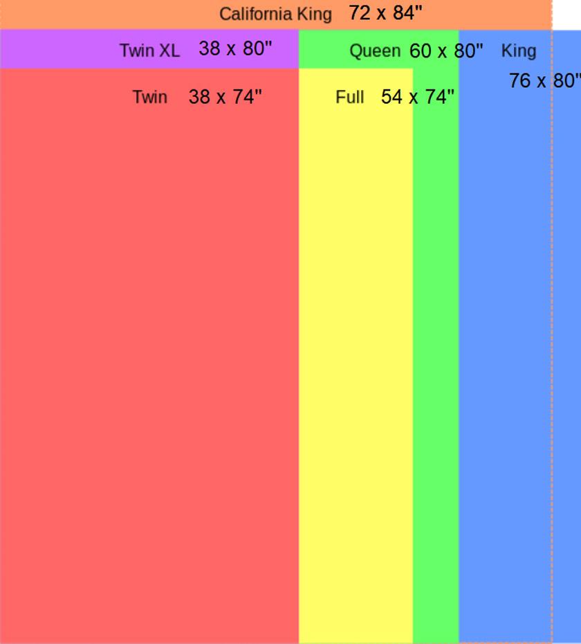 air mattress sizes diagram