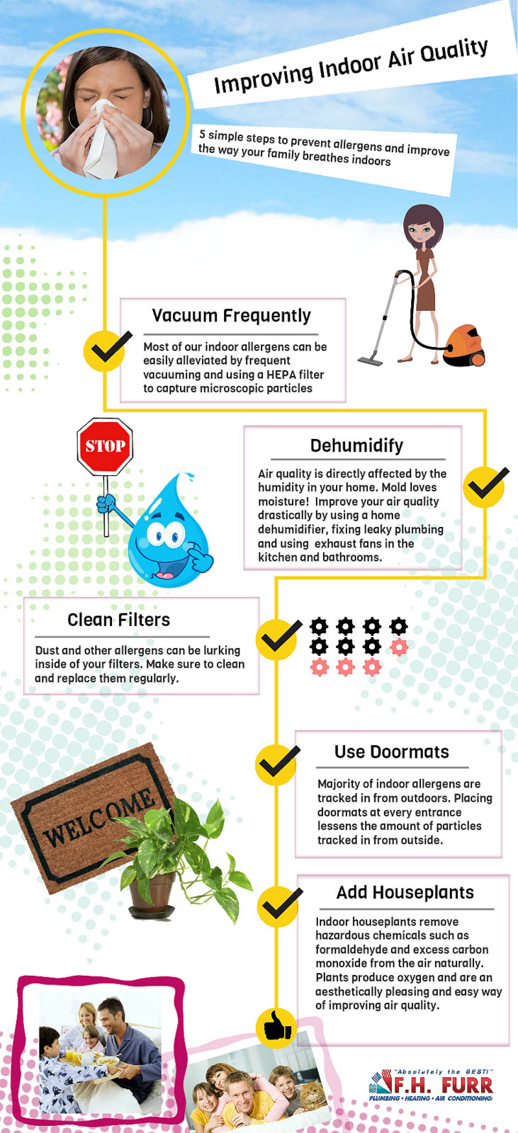 air quality infographic
