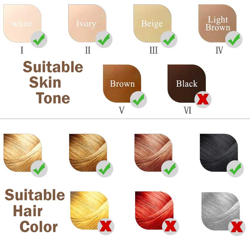 skin colors and hair colors at-home machines works for